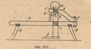Bednářská pořeznice, též kozlík, dědek nebo struhací stolice